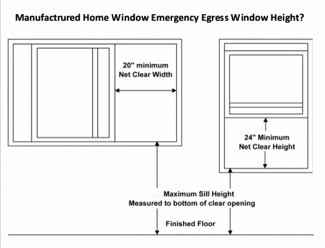 On A Manufactured Home What Is The Maximum Window Sill