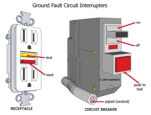 How Gfci Circuits Protect You Wenatchee And Chelan Home
